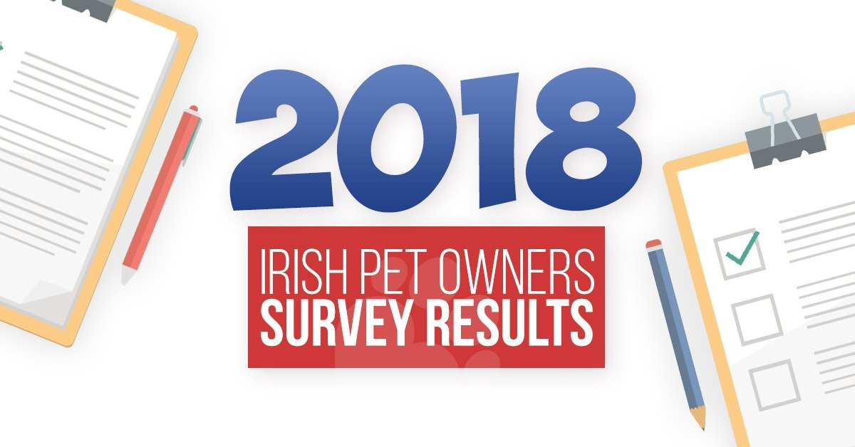 2018 Pet Owner Survey Results